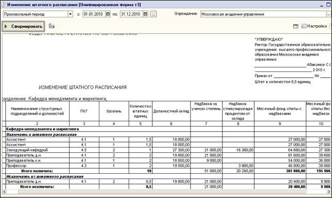 почасовая оплата труда в штатном расписании образец