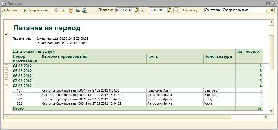 Цены на авиабилеты в Ташкент из Самары, купить